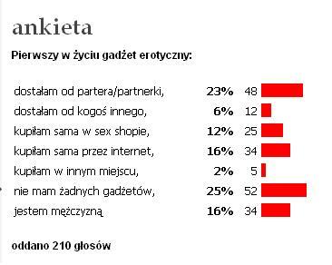 ankieta gadżety.JPG